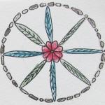 Nature mandala, sacred circles