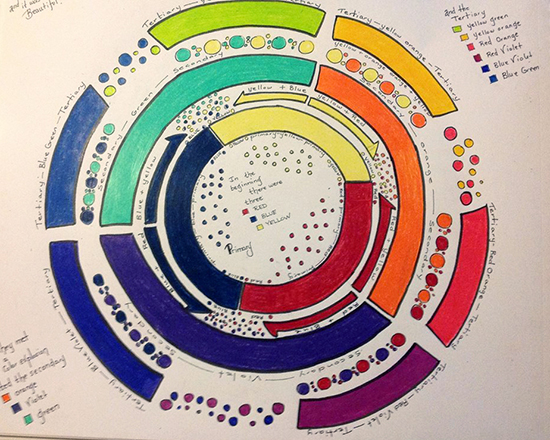 1.colorwheel_Bobbi Jo Thompson
