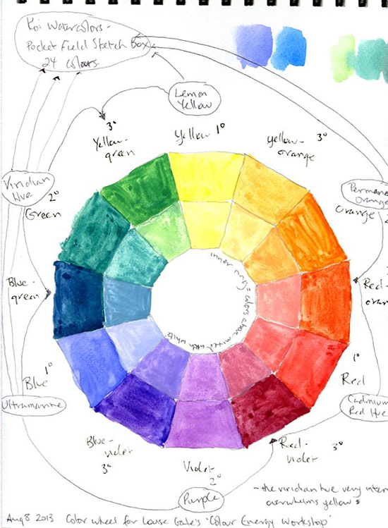 1.colorwheel_Valerie Brown