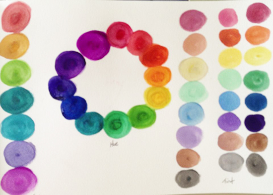 1.colorwheel_susanOrchin