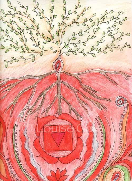 Root Chakra Drawing